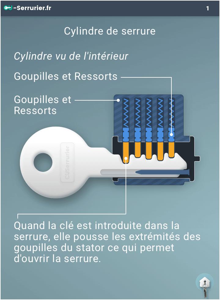 https://www.ou-serrurier.fr/guide/wp-content/uploads/2018/08/fonctionnement-d-un-cylindre.png